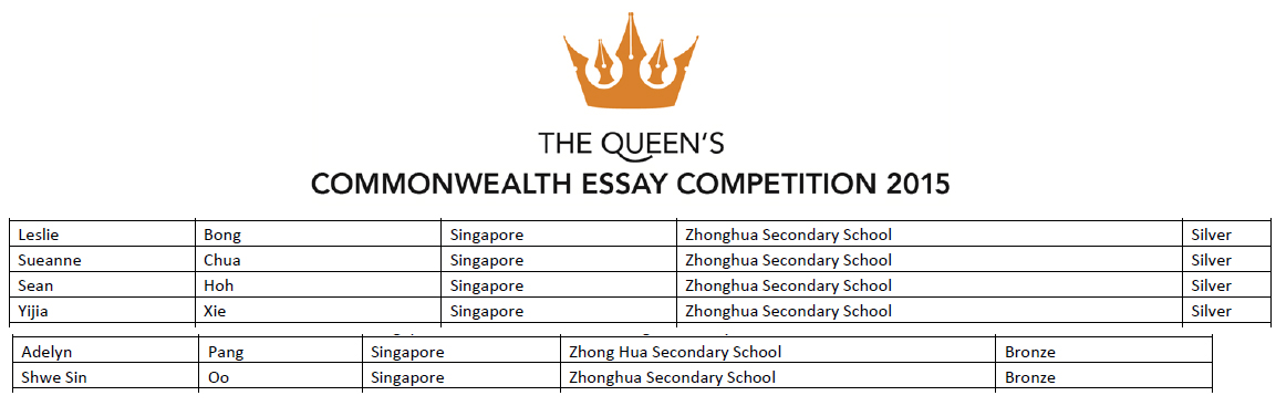 commonwealth essay competition 2013 rules